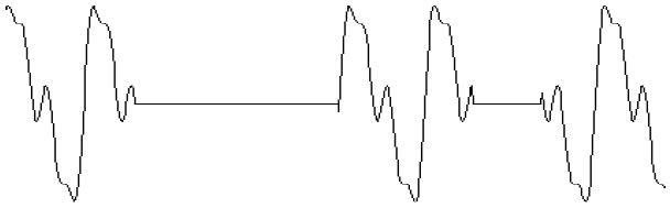 Non-stationary periodic wave example